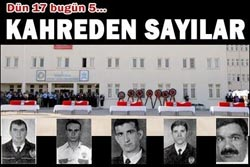 http://dosyalar.hurriyet.com.tr/haber_resim/kahreden_sayilar.jpg