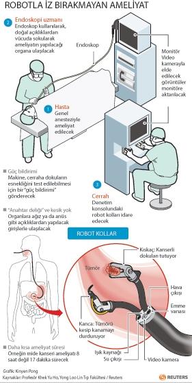 http://dosyalar.hurriyet.com.tr/haber_resim_2/ameliyat.jpg